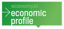 Economic Profile Button Link